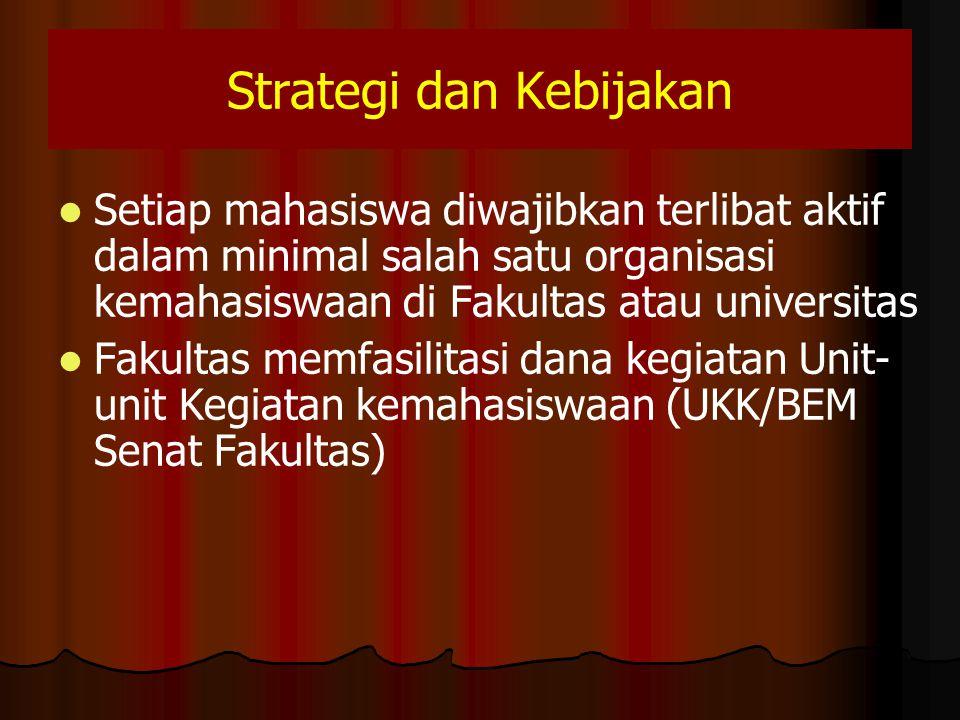 Strategi dan Kebijakan Setiap mahasiswa diwajibkan terlibat aktif dalam minimal salah satu organisasi kemahasiswaan di Fakultas atau universitas Fakul