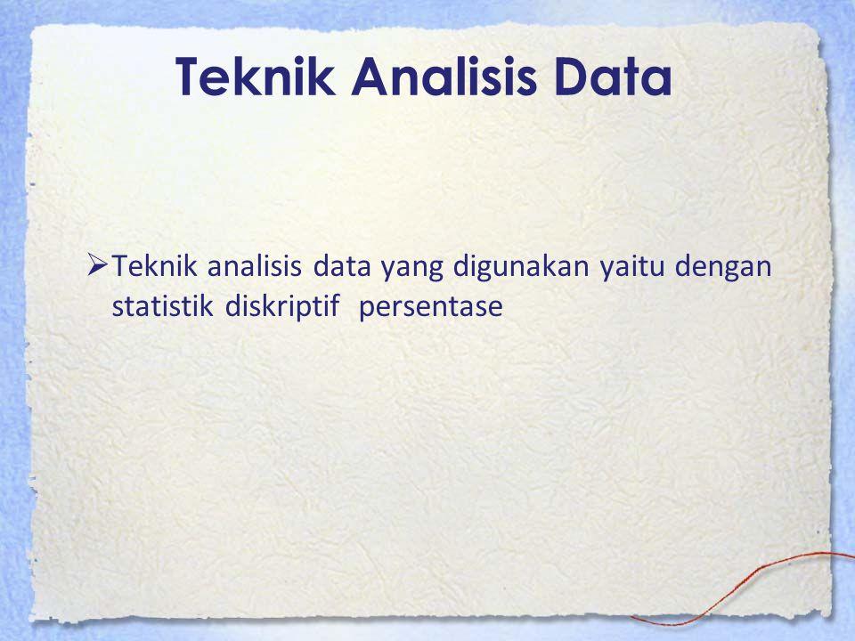 Teknik Analisis Data  Teknik analisis data yang digunakan yaitu dengan statistik diskriptif persentase