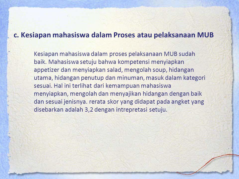 c. Kesiapan mahasiswa dalam Proses atau pelaksanaan MUB Kesiapan mahasiswa dalam proses pelaksanaan MUB sudah baik. Mahasiswa setuju bahwa kompetensi