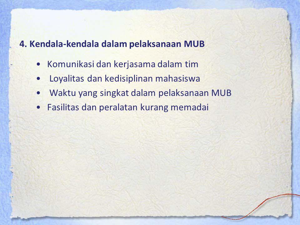 4. Kendala-kendala dalam pelaksanaan MUB Komunikasi dan kerjasama dalam tim Loyalitas dan kedisiplinan mahasiswa Waktu yang singkat dalam pelaksanaan