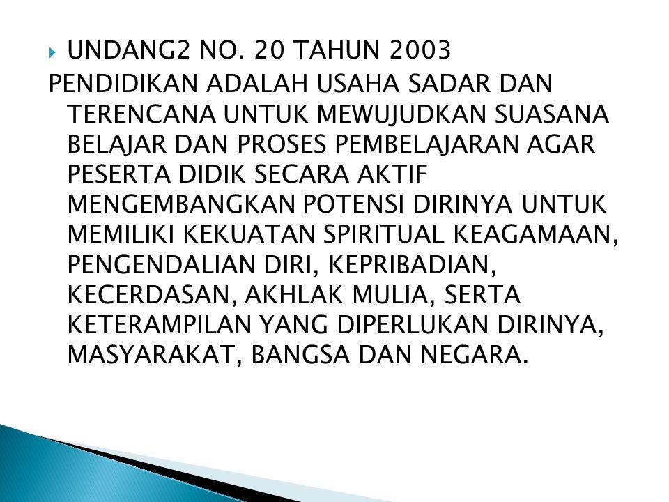  UNDANG2 NO. 20 TAHUN 2003 PENDIDIKAN ADALAH USAHA SADAR DAN TERENCANA UNTUK MEWUJUDKAN SUASANA BELAJAR DAN PROSES PEMBELAJARAN AGAR PESERTA DIDIK SE