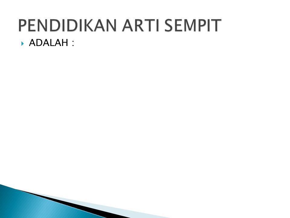  ADALAH :