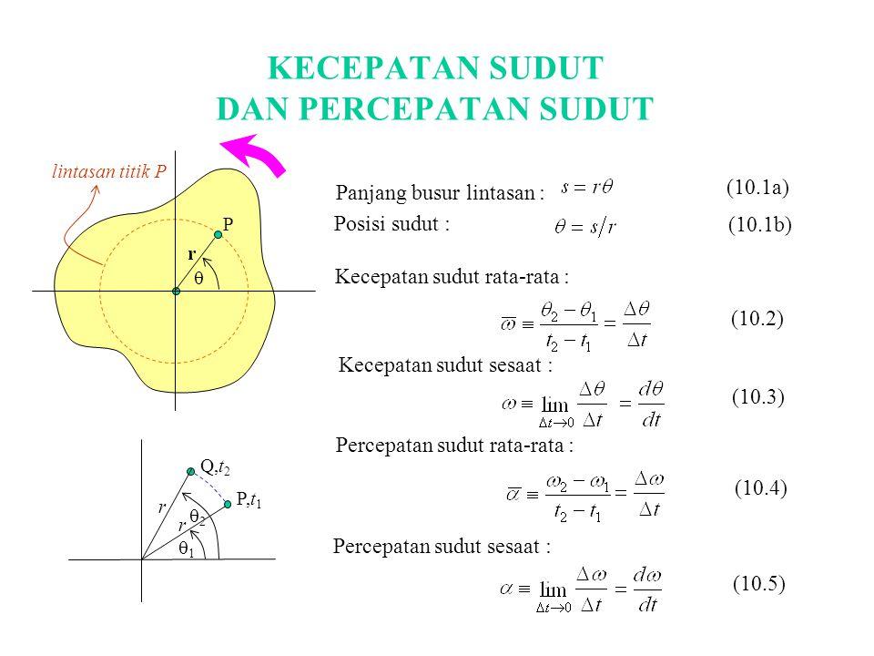 KECEPATAN SUDUT DAN PERCEPATAN SUDUT  r P lintasan titik P Panjang busur lintasan : (10.1a) Posisi sudut : (10.1b) r  P,t 1  Q,t 2 r Kecepata