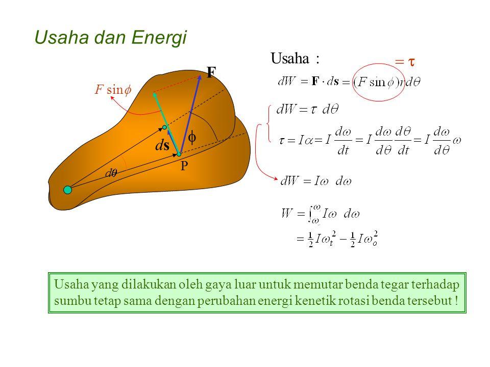 Usaha dan Energi P  dsds dd Usaha : F F sin   Usaha yang dilakukan oleh gaya luar untuk memutar benda tegar terhadap sumbu tetap sama dengan pe