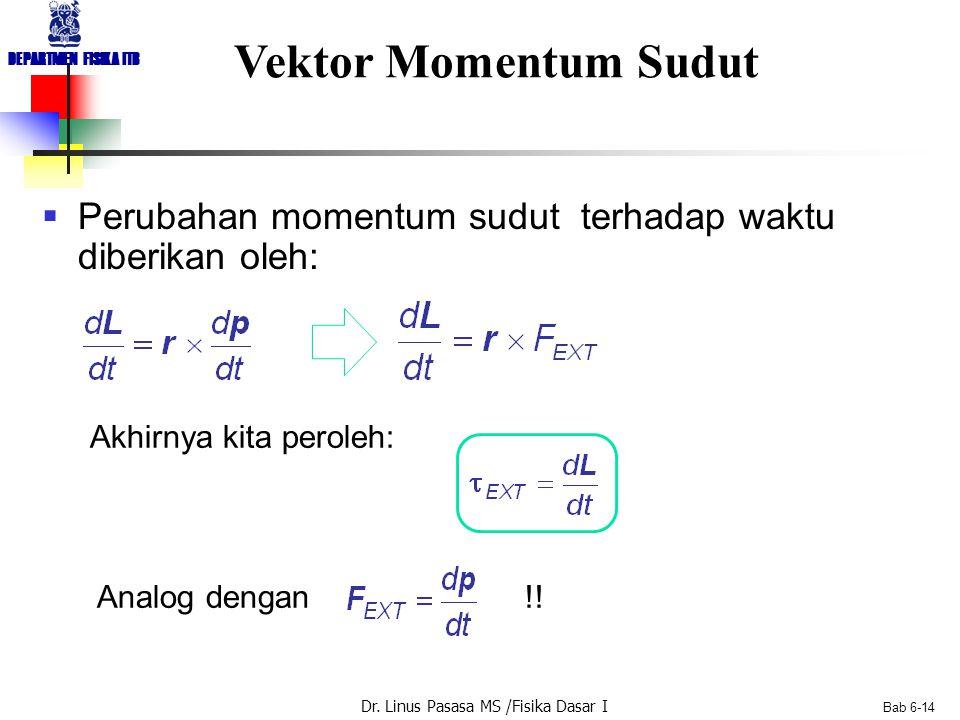 Dr. Linus Pasasa MS /Fisika Dasar I DEPARTMEN FISIKA ITB Bab 6-14 Vektor Momentum Sudut  Perubahan momentum sudut terhadap waktu diberikan oleh: Akhi