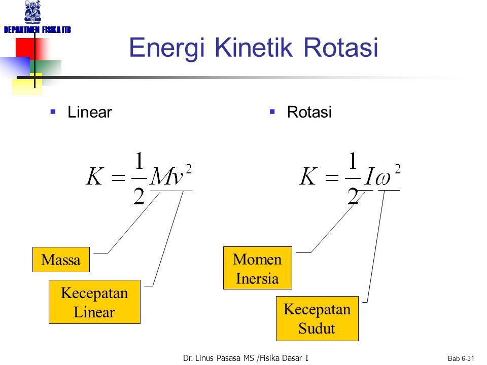 Dr. Linus Pasasa MS /Fisika Dasar I DEPARTMEN FISIKA ITB Bab 6-31 Energi Kinetik Rotasi  Linear  Rotasi Massa Kecepatan Linear Momen Inersia Kecepat