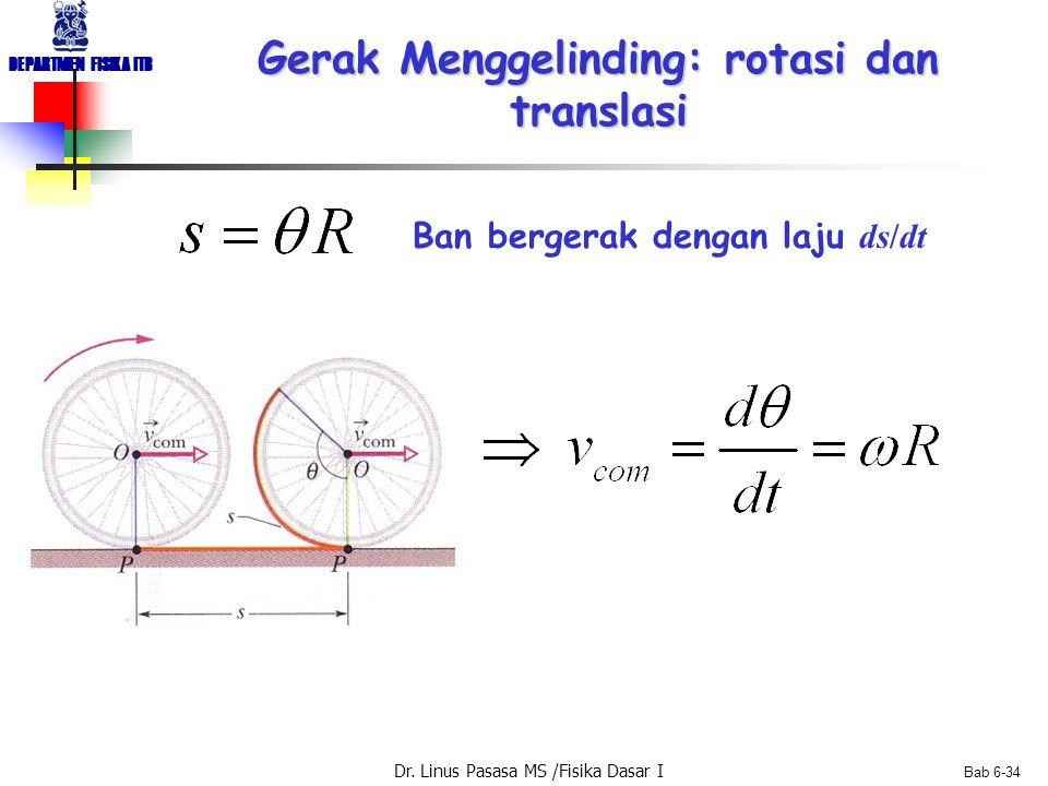 Dr. Linus Pasasa MS /Fisika Dasar I DEPARTMEN FISIKA ITB Bab 6-34 Gerak Menggelinding: rotasi dan translasi Ban bergerak dengan laju ds/dt