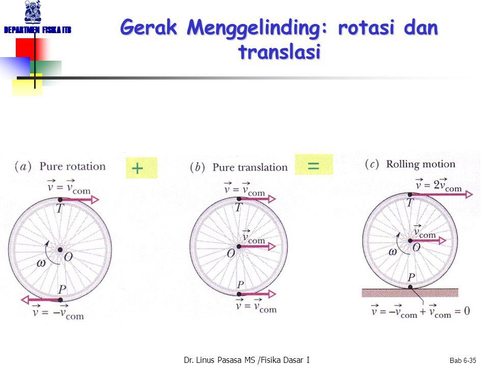 Dr. Linus Pasasa MS /Fisika Dasar I DEPARTMEN FISIKA ITB Bab 6-35 Gerak Menggelinding: rotasi dan translasi