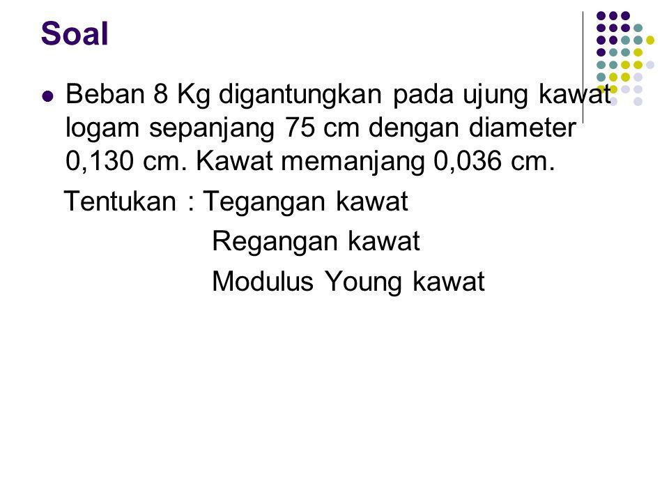 Soal Beban 8 Kg digantungkan pada ujung kawat logam sepanjang 75 cm dengan diameter 0,130 cm. Kawat memanjang 0,036 cm. Tentukan : Tegangan kawat Rega