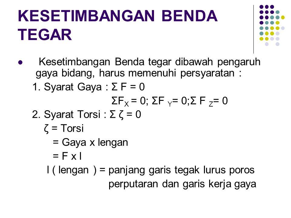 HIDRODINAMIKA(STATIKA FLUIDA) Rapat massa ( ρ ) : ρ = m / V m = massa V = volume Satuan: Kg/m 3 Tekanan ( P ) : P = F / A F = gaya normal A = luas permukaan Satuan : N/m 2 = Pascal ( Pa )