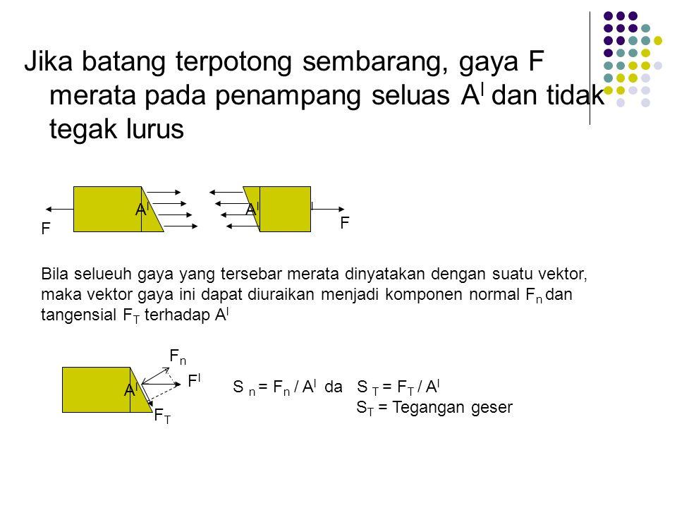 Jika batang terpotong sembarang, gaya F merata pada penampang seluas A l dan tidak tegak lurus A l l AlAl F F Bila selueuh gaya yang tersebar merata d