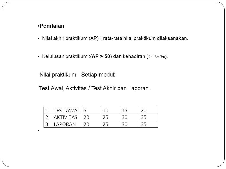 Penilaian - Nilai akhir praktikum (AP) : rata-rata nilai praktikum dilaksanakan. - Kelulusan praktikum :(AP > 50) dan kehadiran ( > 75 %). -Nilai prak