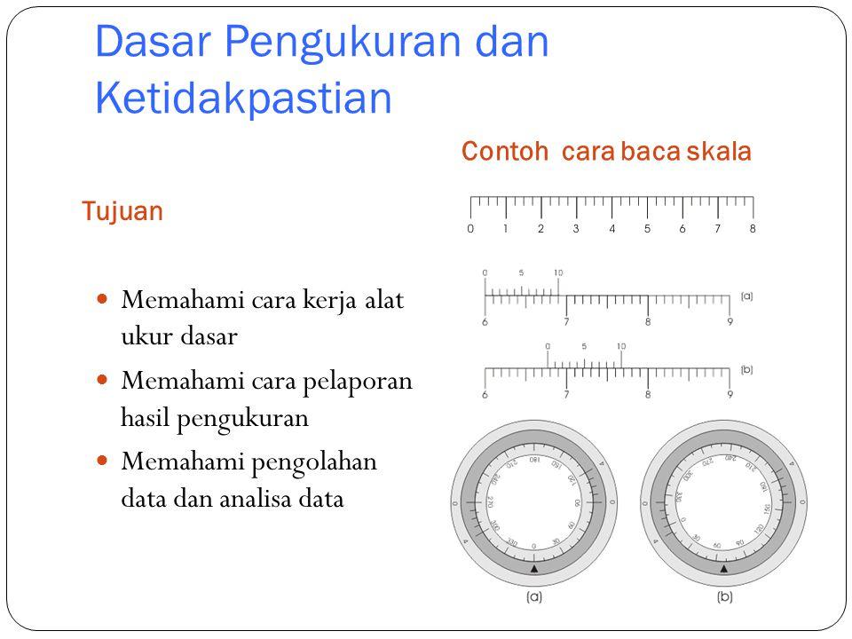 Dasar Pengukuran dan Ketidakpastian Tujuan Contoh cara baca skala Memahami cara kerja alat ukur dasar Memahami cara pelaporan hasil pengukuran Memaham