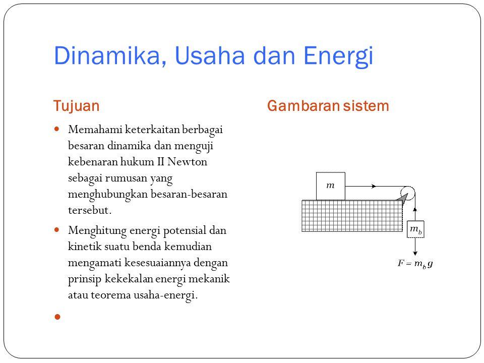 Dinamika, Usaha dan Energi TujuanGambaran sistem Memahami keterkaitan berbagai besaran dinamika dan menguji kebenaran hukum II Newton sebagai rumusan