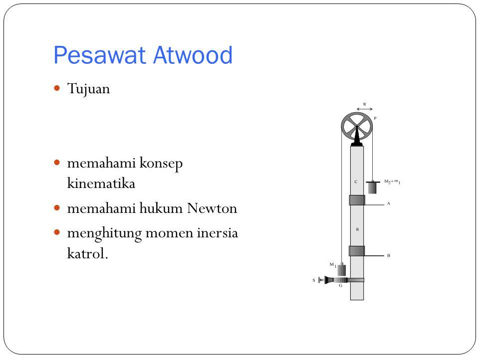 Pesawat Atwood Tujuan memahami konsep kinematika memahami hukum Newton menghitung momen inersia katrol.