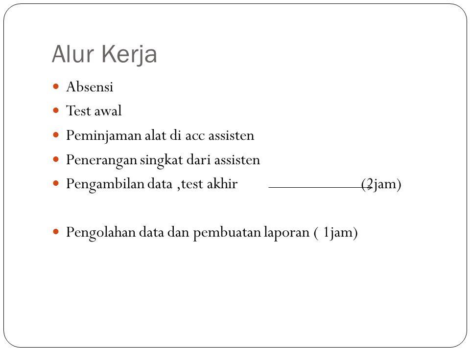 Alur Kerja Absensi Test awal Peminjaman alat di acc assisten Penerangan singkat dari assisten Pengambilan data,test akhir (2jam) Pengolahan data dan p