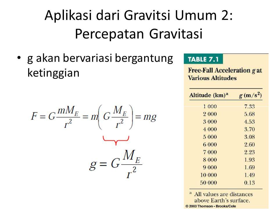 Aplikasi dari Gravitsi Umum 2: Percepatan Gravitasi g akan bervariasi bergantung ketinggian