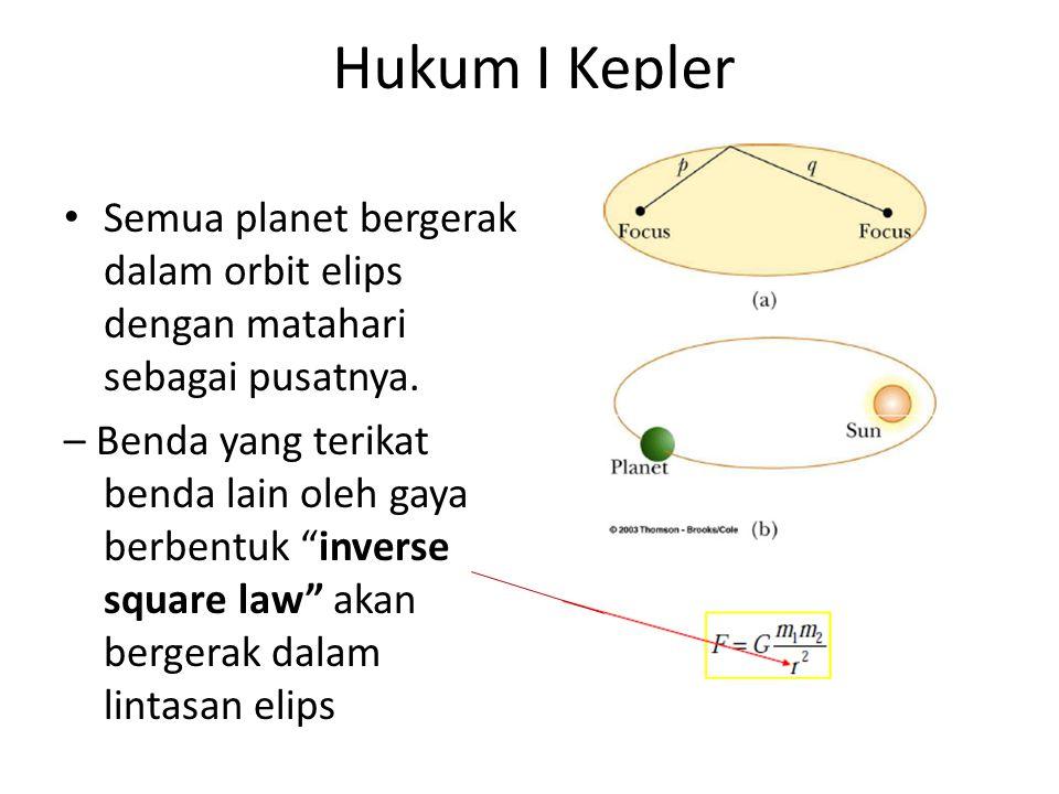 Hukum I Kepler Semua planet bergerak dalam orbit elips dengan matahari sebagai pusatnya.
