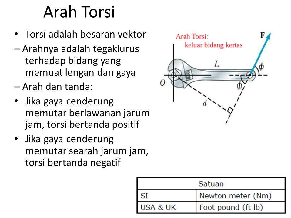 Arah Torsi Torsi adalah besaran vektor – Arahnya adalah tegaklurus terhadap bidang yang memuat lengan dan gaya – Arah dan tanda: Jika gaya cenderung memutar berlawanan jarum jam, torsi bertanda positif Jika gaya cenderung memutar searah jarum jam, torsi bertanda negatif