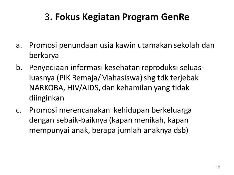 3. Fokus Kegiatan Program GenRe a.Promosi penundaan usia kawin utamakan sekolah dan berkarya b.Penyediaan informasi kesehatan reproduksi seluas- luasn