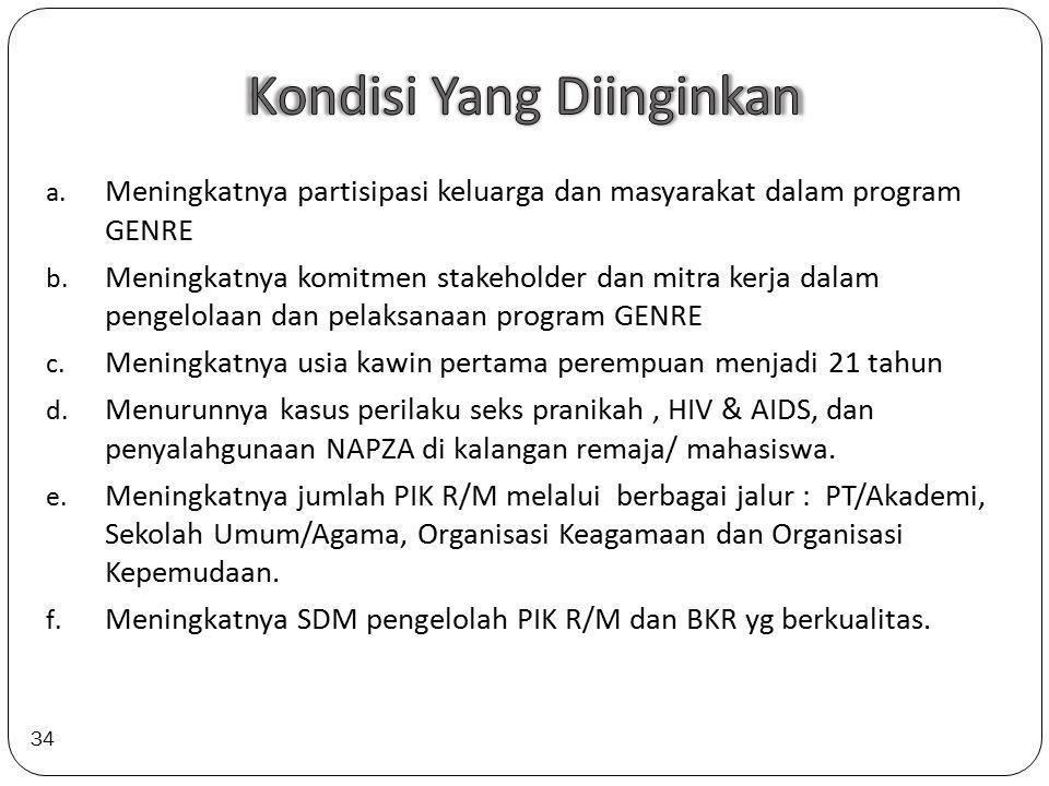a.Meningkatnya partisipasi keluarga dan masyarakat dalam program GENRE b.