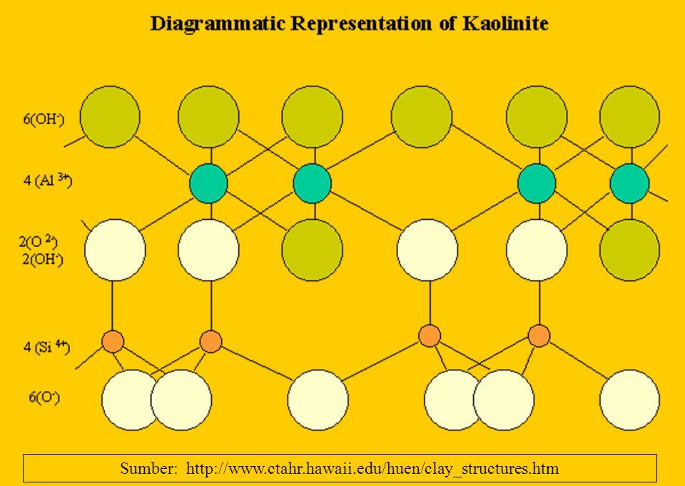 FILOSILIKAT 1. Ciri khusus: Adanya tetrahedron SiO4 dimana tiga atom oksigen pd titik sudutnya mengikat tetrahedra lainnya shg membentuk lembaran tetr