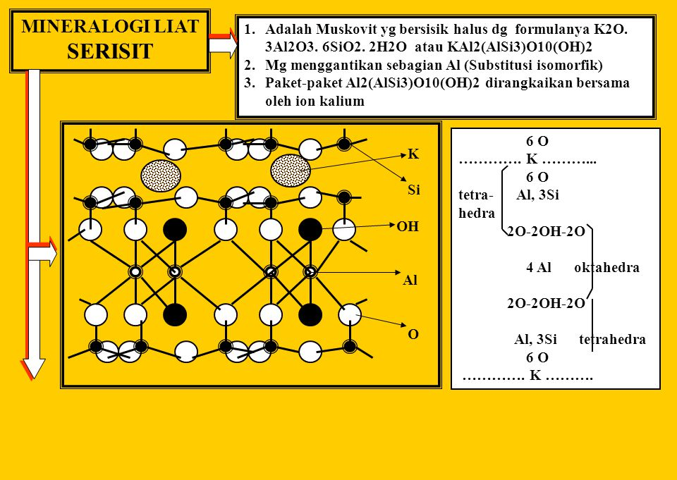 MINERALOGI LIAT MONTMORILONIT 1. Kisi kristalnya bersifat dapat membengkak 2.Ruang antara Lempeng-lempeng dapat dimasuki air, shg jarak antar lempenga