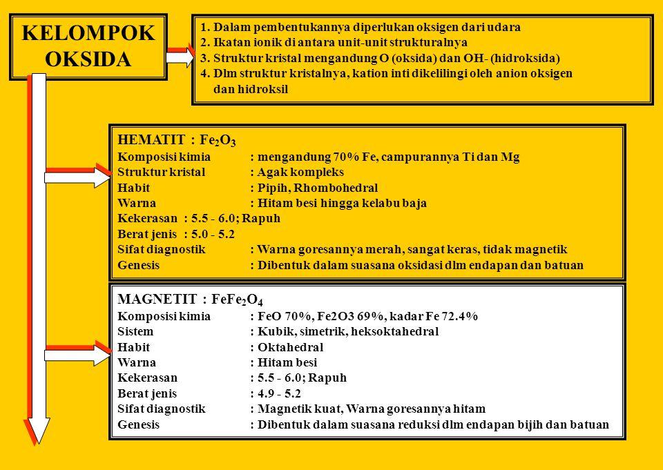 KELOMPOK OKSIDA 1.Dalam pembentukannya diperlukan oksigen dari udara 2.