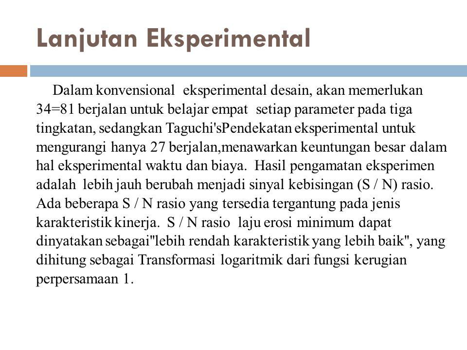 Lanjutan Eksperimental Dalam konvensional eksperimental desain, akan memerlukan 34=81 berjalan untuk belajar empat setiap parameter pada tiga tingkata