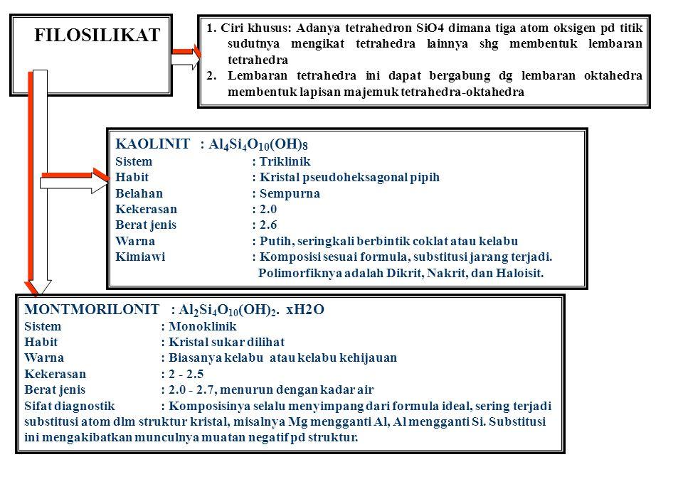KELOMPOK FELDSPAR SANIDIN= ORTOKLAS : KAlSi 3 O 8 Sistem: Monoklinik Habit: Kristal prismatik pndek, agak pipih atau memanjang Warna: umumnya tidak be