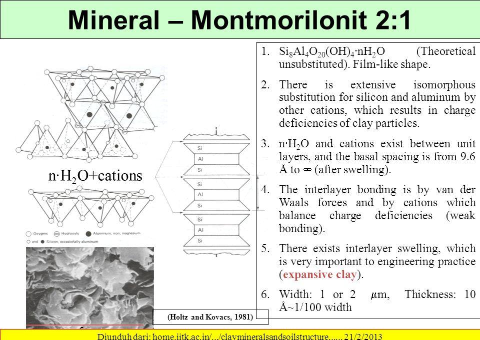 Mineral - Halloysit 1.Si 4 Al 4 O 10 (OH) 8 ·4H 2 O 2.Satu lapis air di antara lapisan. 3.The basal spacing is 10.1 Å for hydrated halloysite and 7.2