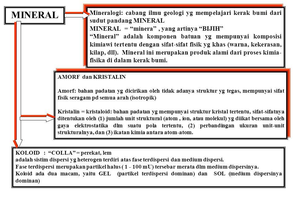 Nilai-nilai yang Khas Montmorillonit Illit Kaolinit 50-120 m 2 /gm (Permukaan eksternal) 700-840 m 2 /gm (termasuk permukaan interlayer) 65-100 m 2 /gm 10-20 m 2 /gm Permukaan Interlayer Diunduh dari: home.iitk.ac.in/.../claymineralsandsoilstructure......