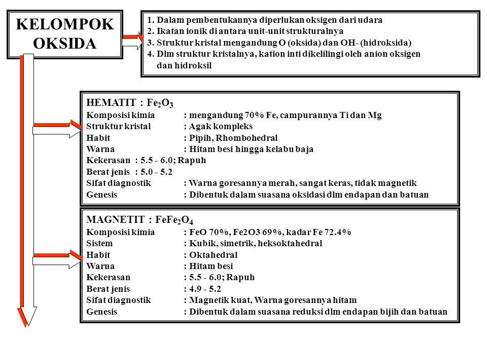 Mineral Koloidal selain Silikat ALOFAN & MINERAL AMORF Bersifat koloidal non-kristalin Alofan: Gabungan antara silikon dan aluminium seskuioksida Susunannya mendekati Al 2 O 3.2SiO 2.H 2 O Banyak ditemukan pada tanah-tanah Abu volkan HIDRUS OKSIDA BESI & ALUMINIUM Liat ini penting karena Sangat dominan di daerah tropika Molekul air berasosiasi dengan oksida : Fe2O3.xH2O : Limonit dan Goetit Al2O3.xH2O : Gibsit Muatan negatifnya sedikit Sifat plastisitas, lengket, dan kohesinya rendah Tanah yg kaya minerla liat ini biasanya sifat isiknya baik