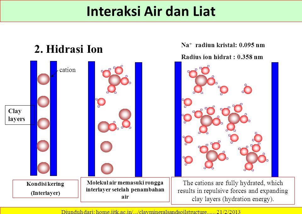 "Adsorbed layers 3 monolayers 1. Ikatan Hidrogen Kaolinite Oxygen Hydroxyl Clay Surfaces Free water Bulk water Molekuk air yang ""locked"" dalam lapisan"