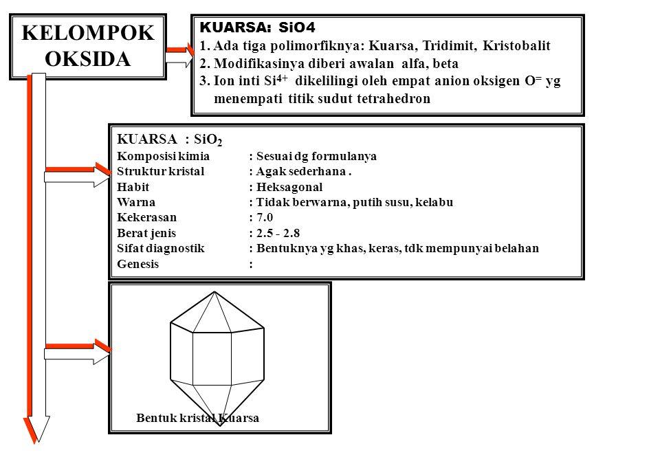 KELOMPOK OKSIDA KUARSA: SiO4 1.Ada tiga polimorfiknya: Kuarsa, Tridimit, Kristobalit 2.