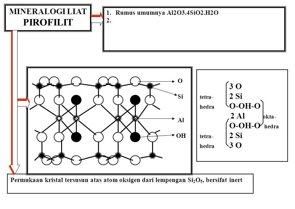 MINERALOGI LIAT HALOISIT 1. Seringkali mengiringi kaolinit, formulanya Al2O3.2SiO2.4H2O 2.Lempeng-lempeng Si dan Al tidak diikat oleh ion-ion oksigen