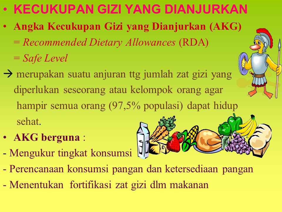 KECUKUPAN GIZI YANG DIANJURKAN Angka Kecukupan Gizi yang Dianjurkan (AKG) = Recommended Dietary Allowances (RDA) = Safe Level  merupakan suatu anjura
