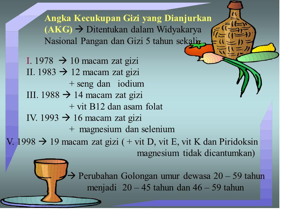 Angka Kecukupan Gizi yang Dianjurkan (AKG)  Ditentukan dalam Widyakarya Nasional Pangan dan Gizi 5 tahun sekali I. 1978  10 macam zat gizi II. 1983