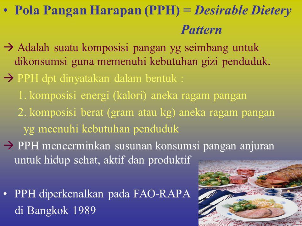Pola Pangan Harapan (PPH) = Desirable Dietery Pattern  Adalah suatu komposisi pangan yg seimbang untuk dikonsumsi guna memenuhi kebutuhan gizi pendud