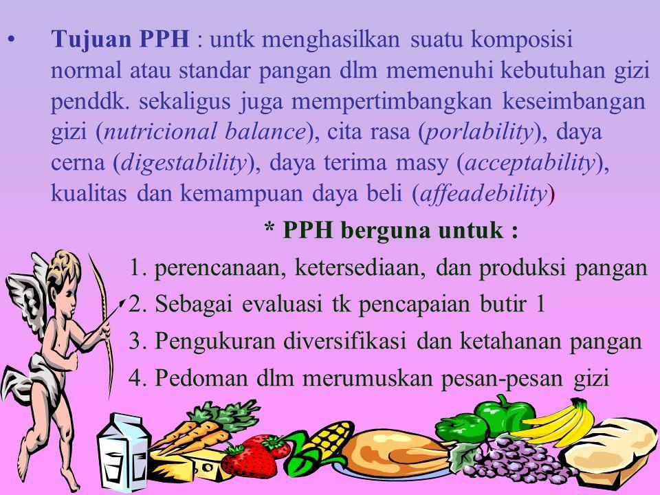 Tujuan PPH : untk menghasilkan suatu komposisi normal atau standar pangan dlm memenuhi kebutuhan gizi penddk. sekaligus juga mempertimbangkan keseimba