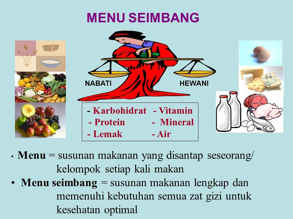 MENU SEIMBANG NABATIHEWANI - Karbohidrat - Vitamin - Protein - Mineral - Lemak - Air Menu = susunan makanan yang disantap seseorang/ kelompok setiap k