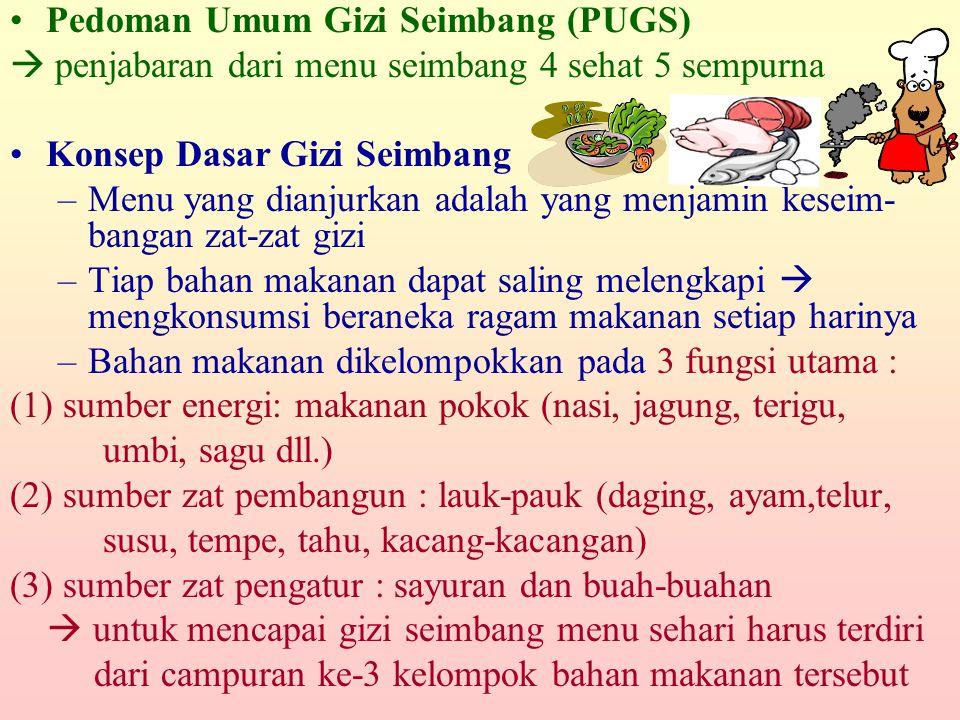 Pedoman Umum Gizi Seimbang (PUGS)  penjabaran dari menu seimbang 4 sehat 5 sempurna Konsep Dasar Gizi Seimbang –Menu yang dianjurkan adalah yang menj