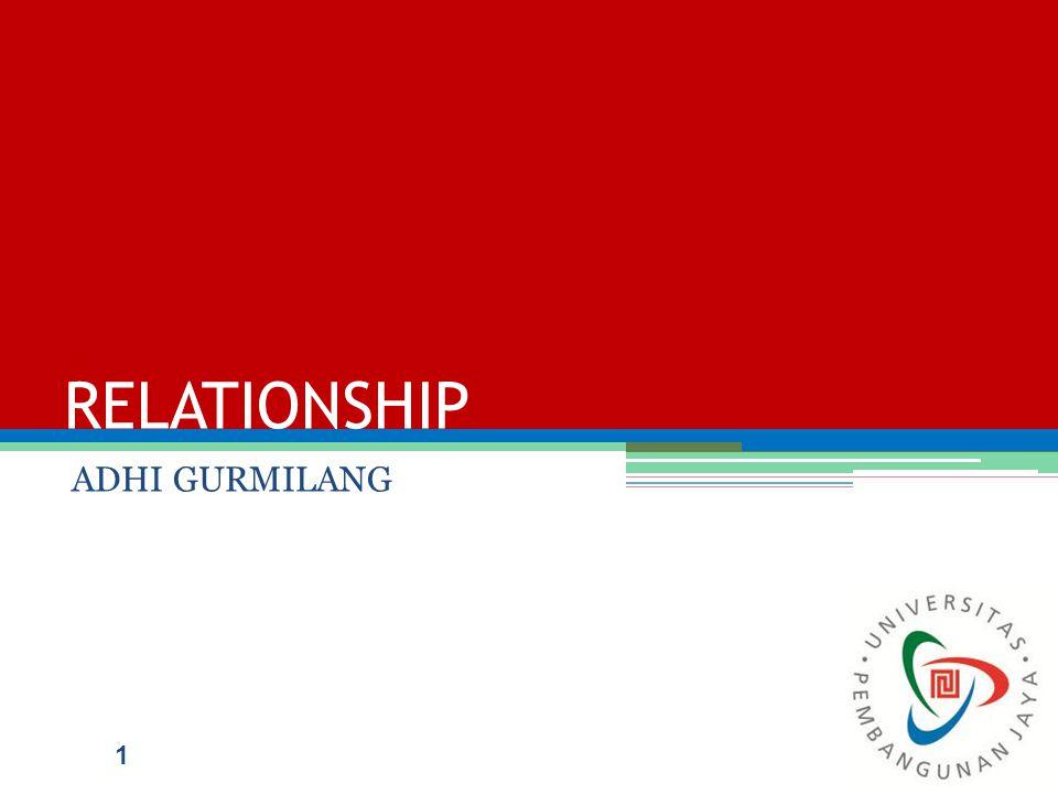 RELATIONSHIP ADHI GURMILANG 1