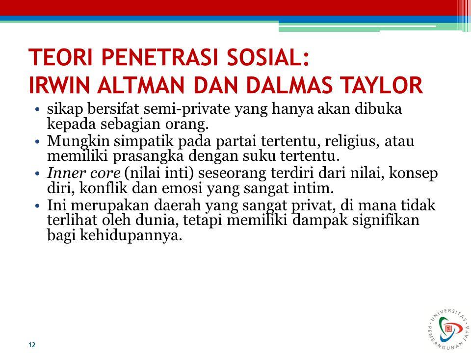 TEORI PENETRASI SOSIAL: IRWIN ALTMAN DAN DALMAS TAYLOR sikap bersifat semi-private yang hanya akan dibuka kepada sebagian orang.