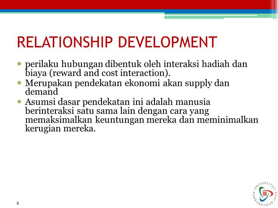 RELATIONSHIP DEVELOPMENT perilaku hubungan dibentuk oleh interaksi hadiah dan biaya (reward and cost interaction). Merupakan pendekatan ekonomi akan s