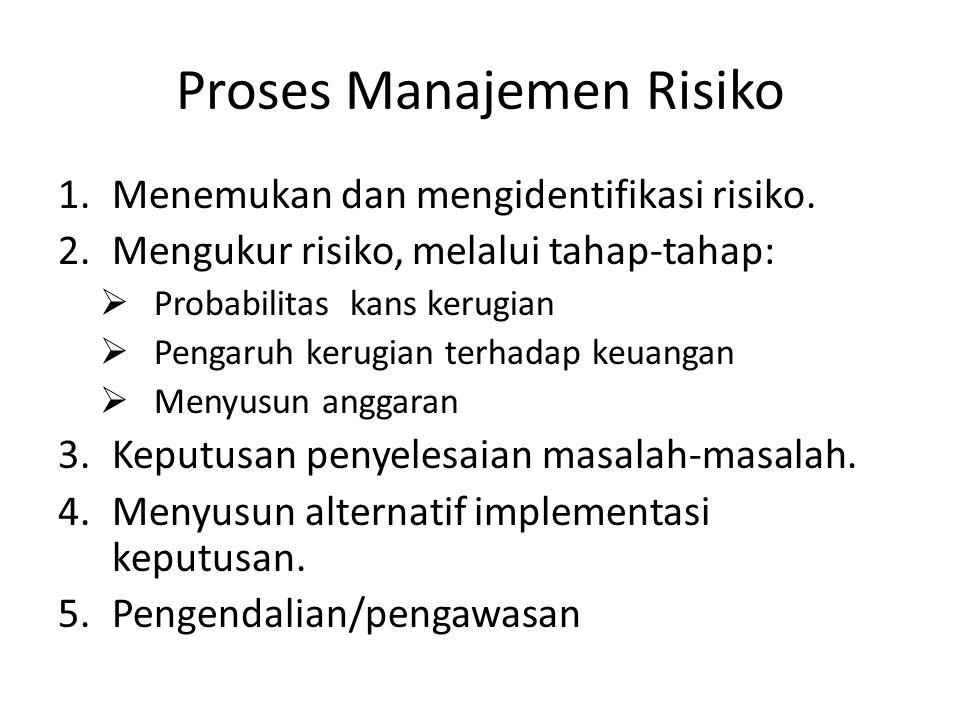 Peran Manajemen Risiko 1.Berkontribusi pada laba perusahaan.