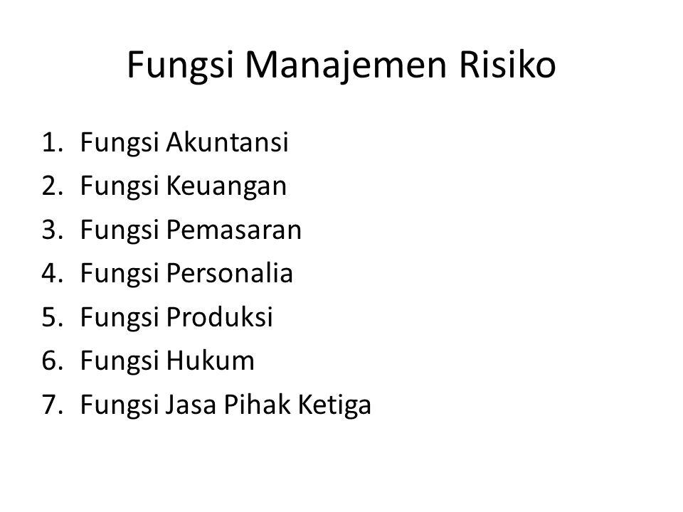 Fungsi Manajemen Risiko 1.Fungsi Akuntansi 2.Fungsi Keuangan 3.Fungsi Pemasaran 4.Fungsi Personalia 5.Fungsi Produksi 6.Fungsi Hukum 7.Fungsi Jasa Pih