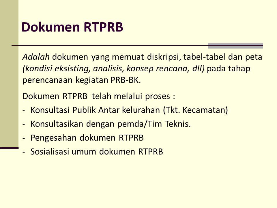 Dokumen RTPRB Adalah dokumen yang memuat diskripsi, tabel-tabel dan peta (kondisi eksisting, analisis, konsep rencana, dll) pada tahap perencanaan keg