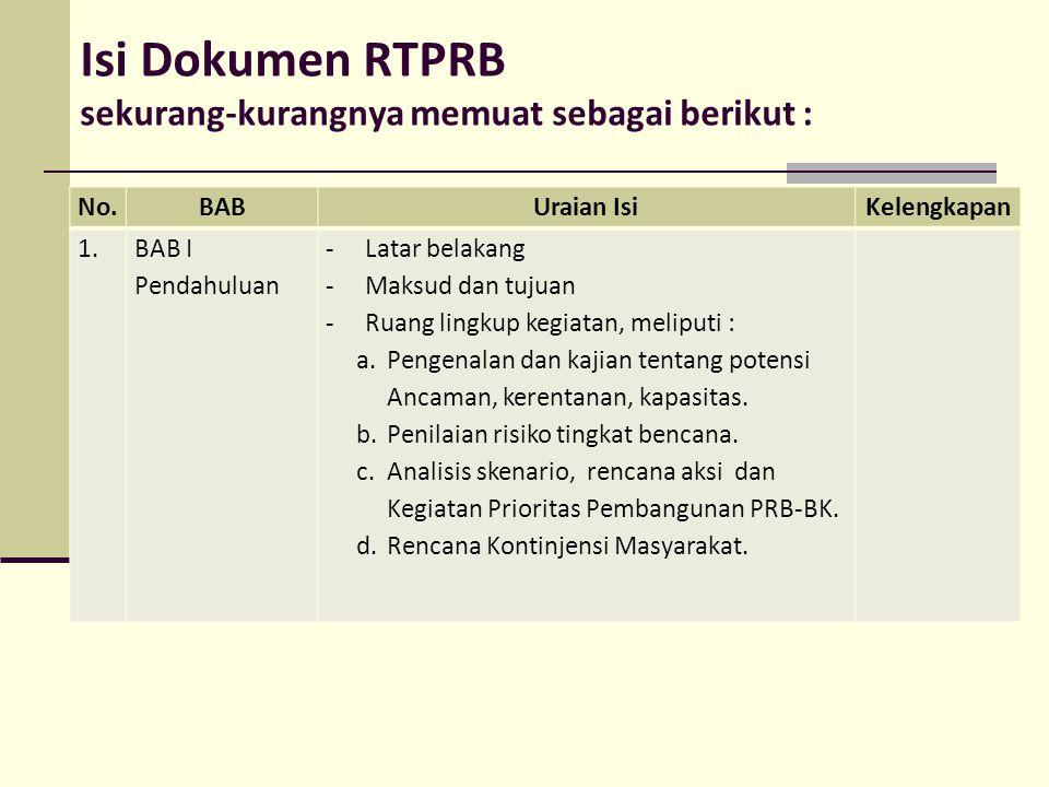 Isi Dokumen RTPRB sekurang-kurangnya memuat sebagai berikut : No.BABUraian IsiKelengkapan 1.BAB I Pendahuluan -Latar belakang -Maksud dan tujuan -Ruan