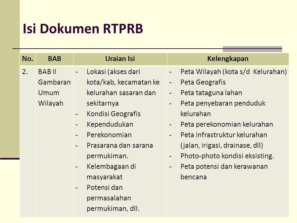 Isi Dokumen RTPRB No.BABUraian IsiKelengkapan 2.BAB II Gambaran Umum Wilayah -Lokasi (akses dari kota/kab, kecamatan ke kelurahan sasaran dan sekitarn